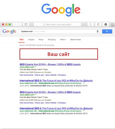 программы для мониторинга google adwords
