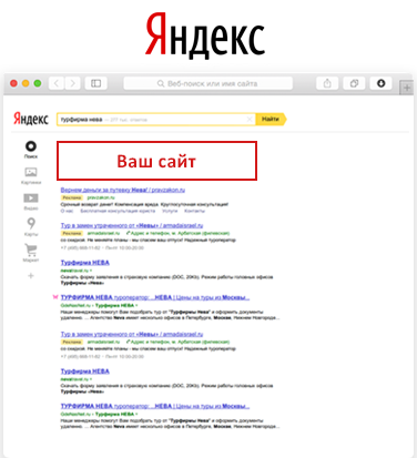 Реклама сайта казахстан контекстная реклама яндекс директ цена